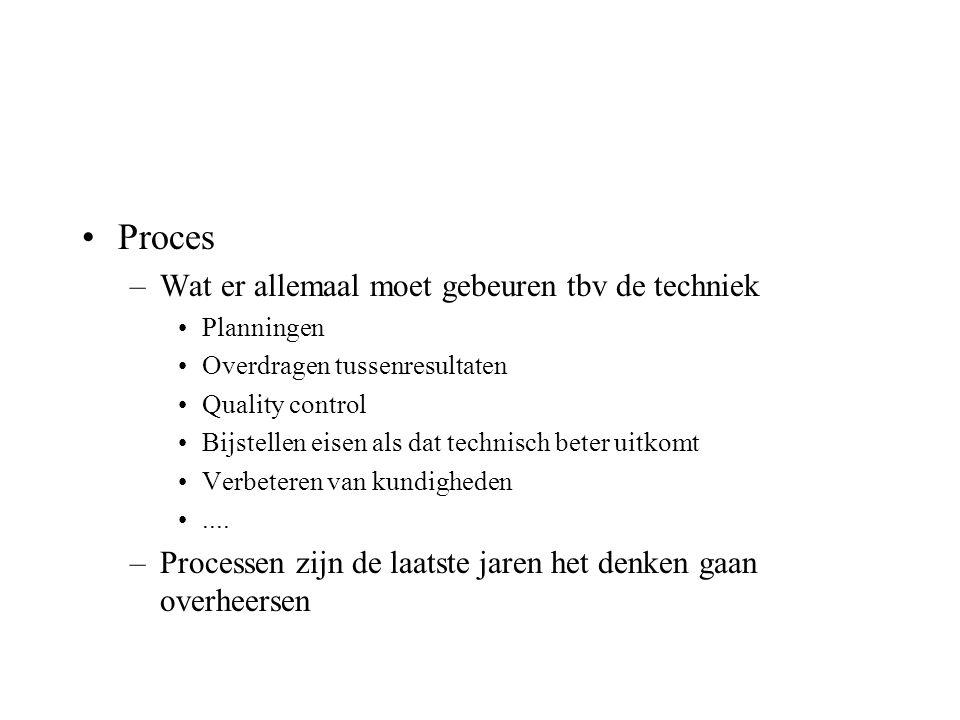 Proces –Wat er allemaal moet gebeuren tbv de techniek Planningen Overdragen tussenresultaten Quality control Bijstellen eisen als dat technisch beter uitkomt Verbeteren van kundigheden....