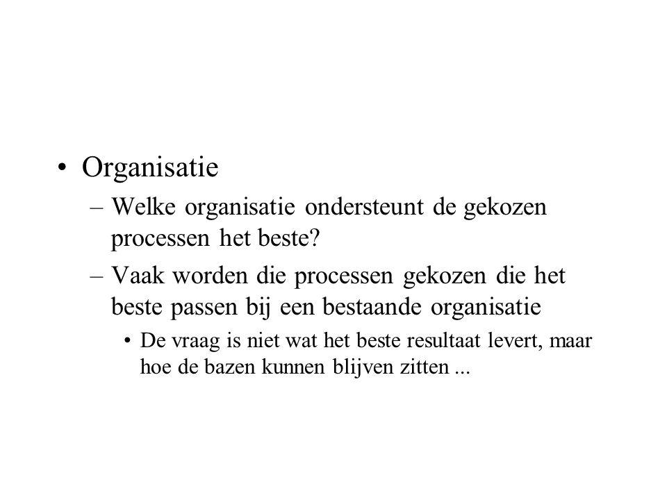Organisatie –Welke organisatie ondersteunt de gekozen processen het beste.