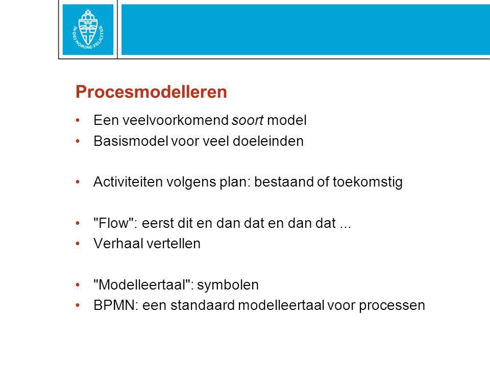 Procesmodelleren Een veelvoorkomend soort model Basismodel voor veel doeleinden Activiteiten volgens plan: bestaand of toekomstig