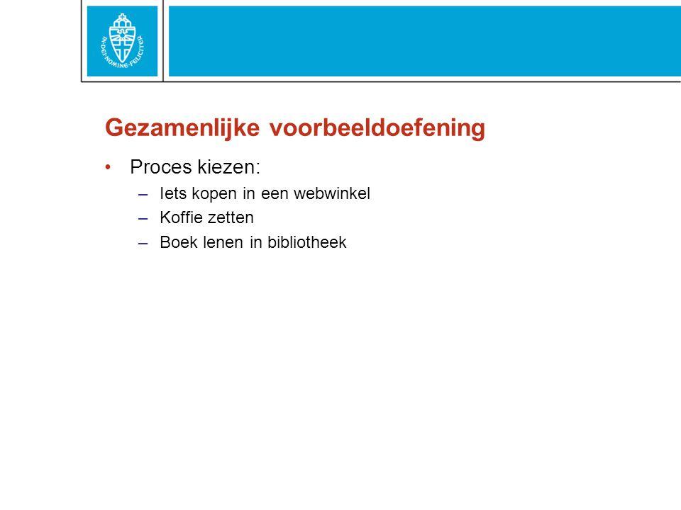 Gezamenlijke voorbeeldoefening Proces kiezen: –Iets kopen in een webwinkel –Koffie zetten –Boek lenen in bibliotheek