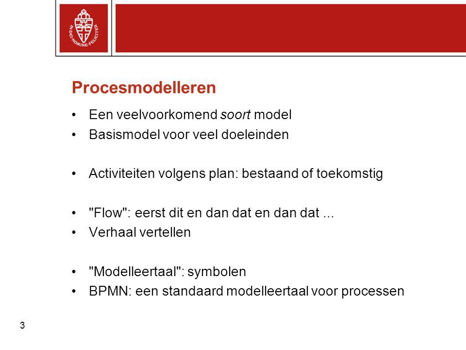 3 Procesmodelleren Een veelvoorkomend soort model Basismodel voor veel doeleinden Activiteiten volgens plan: bestaand of toekomstig