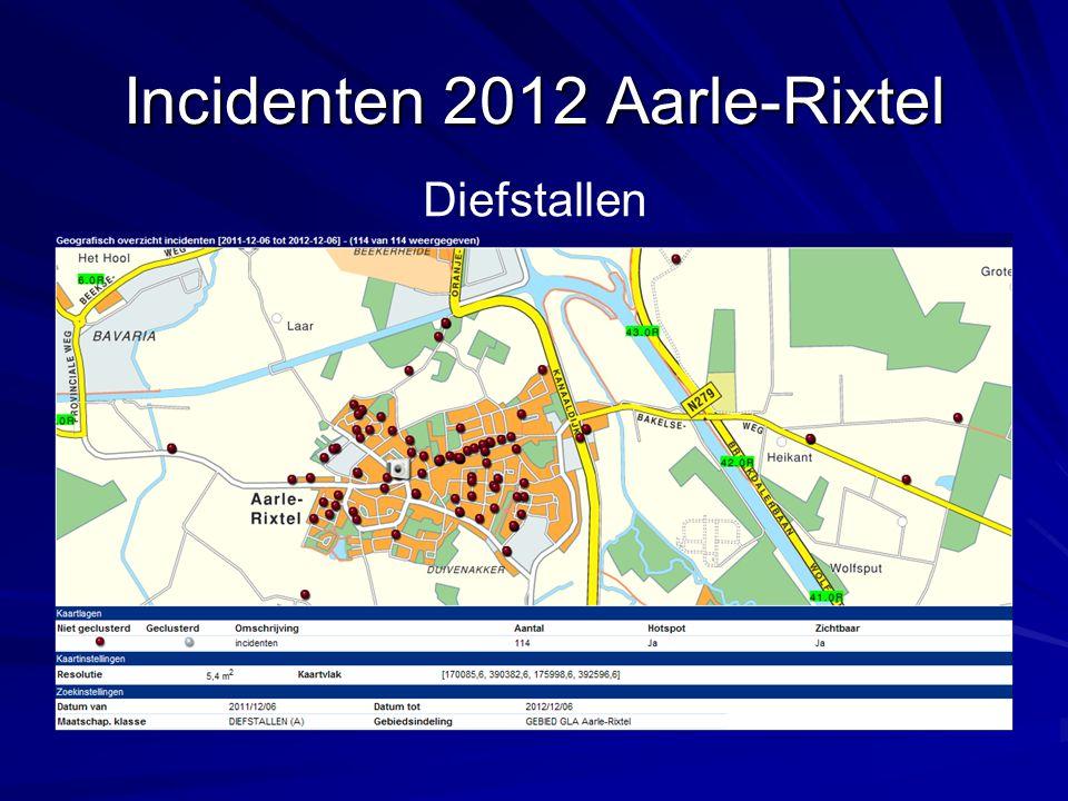 Incidenten Aarle-Rixtel 2012 Vernielingen