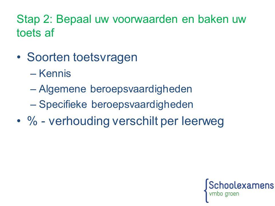 Handreiking en formats http://toetsplaza.nl/schoolexamens/ –HandreikingHandreiking –Voorbeeld ingevulde toetsmatrijsVoorbeeld ingevulde toetsmatrijs –Format toetsmatrijs voorbeeld schoolexamenFormat toetsmatrijs voorbeeld schoolexamen –Format schoolexamen praktijkFormat schoolexamen praktijk –Format schoolexamen theorieFormat schoolexamen theorie