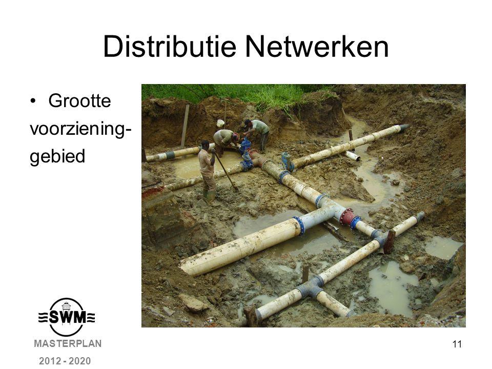 11 Distributie Netwerken Grootte voorziening- gebied MASTERPLAN 2012 - 2020