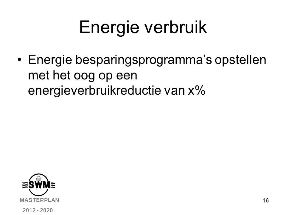 16 Energie verbruik Energie besparingsprogramma's opstellen met het oog op een energieverbruikreductie van x% MASTERPLAN 2012 - 2020