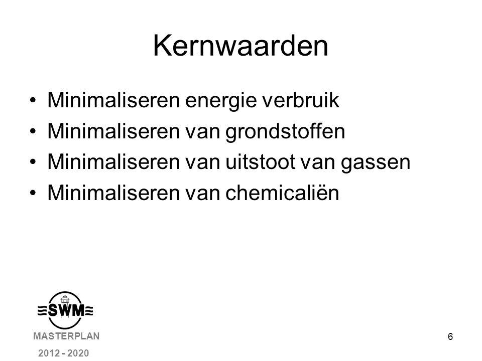 6 Kernwaarden Minimaliseren energie verbruik Minimaliseren van grondstoffen Minimaliseren van uitstoot van gassen Minimaliseren van chemicaliën MASTERPLAN 2012 - 2020