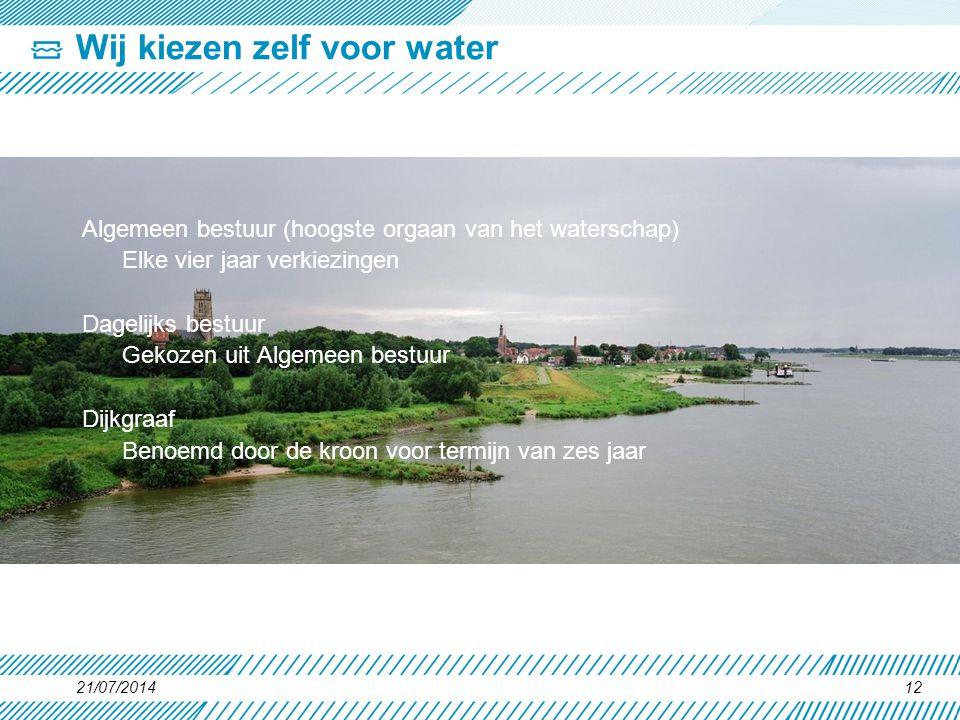 Wij kiezen zelf voor water 21/07/201412 Algemeen bestuur (hoogste orgaan van het waterschap) Elke vier jaar verkiezingen Dagelijks bestuur Gekozen uit