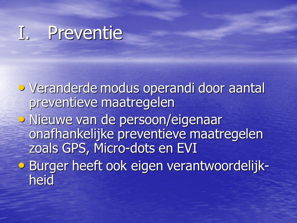 I.Preventie Veranderde modus operandi door aantal preventieve maatregelen Veranderde modus operandi door aantal preventieve maatregelen Nieuwe van de persoon/eigenaar onafhankelijke preventieve maatregelen zoals GPS, Micro-dots en EVI Nieuwe van de persoon/eigenaar onafhankelijke preventieve maatregelen zoals GPS, Micro-dots en EVI Burger heeft ook eigen verantwoordelijk- heid Burger heeft ook eigen verantwoordelijk- heid