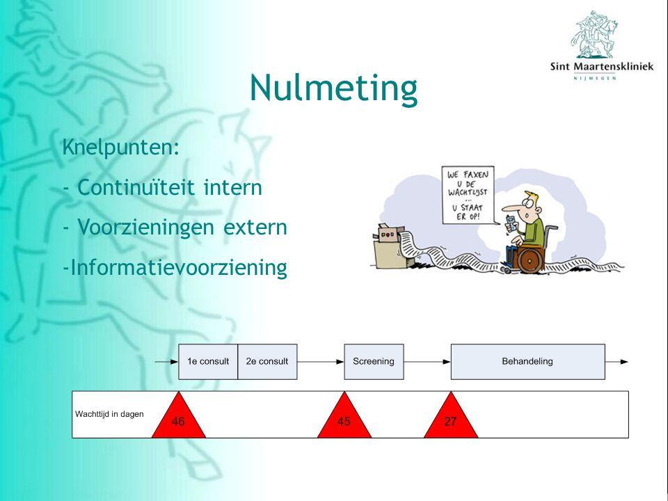 Nulmeting Knelpunten: - Continuïteit intern - Voorzieningen extern -Informatievoorziening