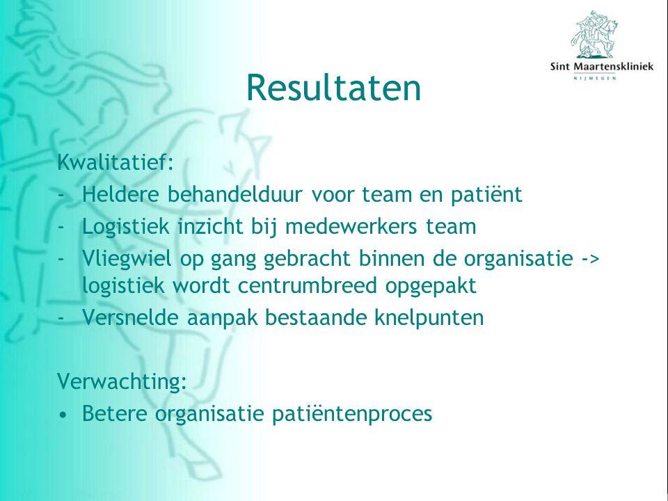 Resultaten Kwalitatief: -Heldere behandelduur voor team en patiënt -Logistiek inzicht bij medewerkers team -Vliegwiel op gang gebracht binnen de organisatie -> logistiek wordt centrumbreed opgepakt -Versnelde aanpak bestaande knelpunten Verwachting: Betere organisatie patiëntenproces
