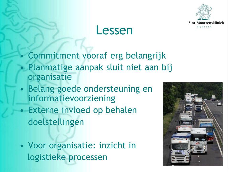 Lessen Commitment vooraf erg belangrijk Planmatige aanpak sluit niet aan bij organisatie Belang goede ondersteuning en informatievoorziening Externe invloed op behalen doelstellingen Voor organisatie: inzicht in logistieke processen