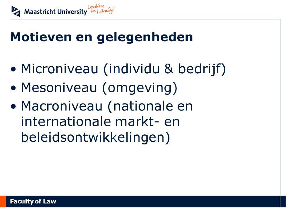 Faculty of Law Motieven en gelegenheden Microniveau (individu & bedrijf) Mesoniveau (omgeving) Macroniveau (nationale en internationale markt- en bele