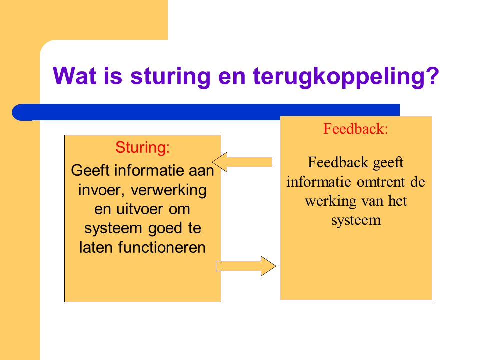 Wat is sturing en terugkoppeling? Sturing: Geeft informatie aan invoer, verwerking en uitvoer om systeem goed te laten functioneren Feedback: Feedback