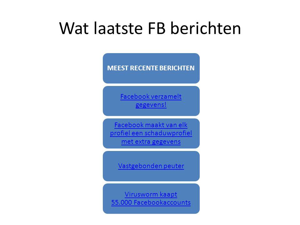 Wat laatste FB berichten MEEST RECENTE BERICHTEN Facebook verzamelt gegevens.