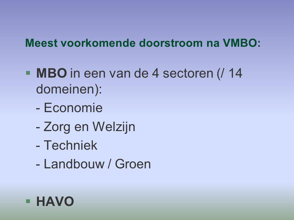 Meest voorkomende doorstroom na VMBO:  MBO in een van de 4 sectoren (/ 14 domeinen): - Economie - Zorg en Welzijn - Techniek - Landbouw / Groen  HAVO