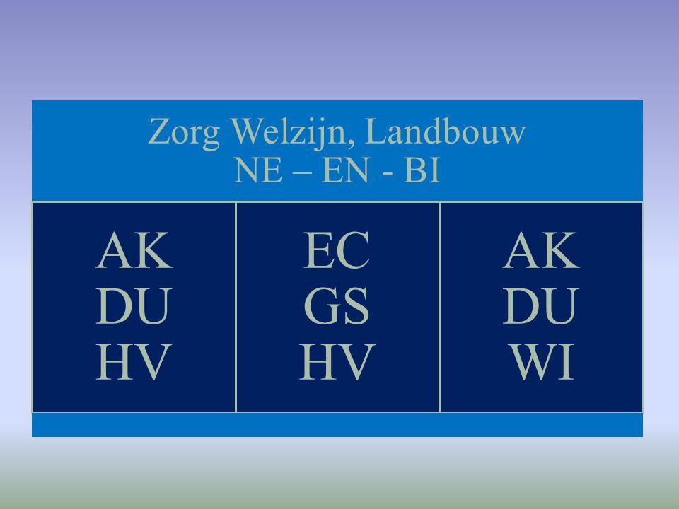 Zorg Welzijn, Landbouw NE – EN - BI AK DU HV EC GS HV AK DU WI