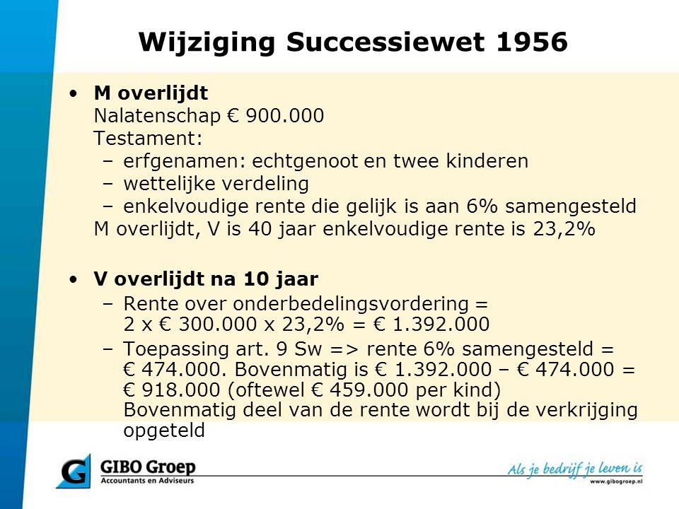 Wijziging Successiewet 1956 M overlijdt Nalatenschap € 900.000 Testament: –erfgenamen: echtgenoot en twee kinderen –wettelijke verdeling –enkelvoudige