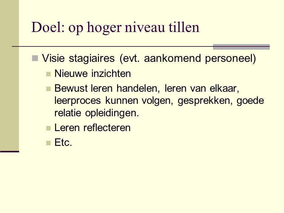 Doel: op hoger niveau tillen Visie stagiaires (evt. aankomend personeel) Nieuwe inzichten Bewust leren handelen, leren van elkaar, leerproces kunnen v