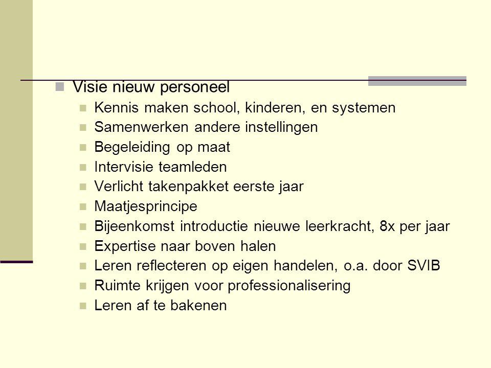Visie nieuw personeel Kennis maken school, kinderen, en systemen Samenwerken andere instellingen Begeleiding op maat Intervisie teamleden Verlicht tak