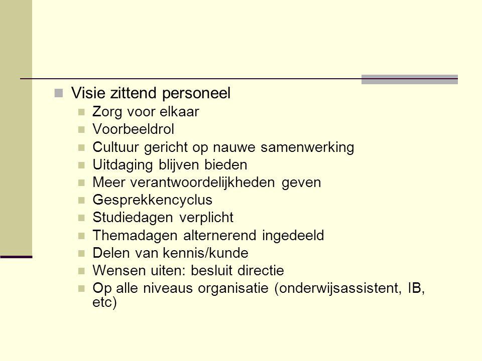 Visie zittend personeel Zorg voor elkaar Voorbeeldrol Cultuur gericht op nauwe samenwerking Uitdaging blijven bieden Meer verantwoordelijkheden geven