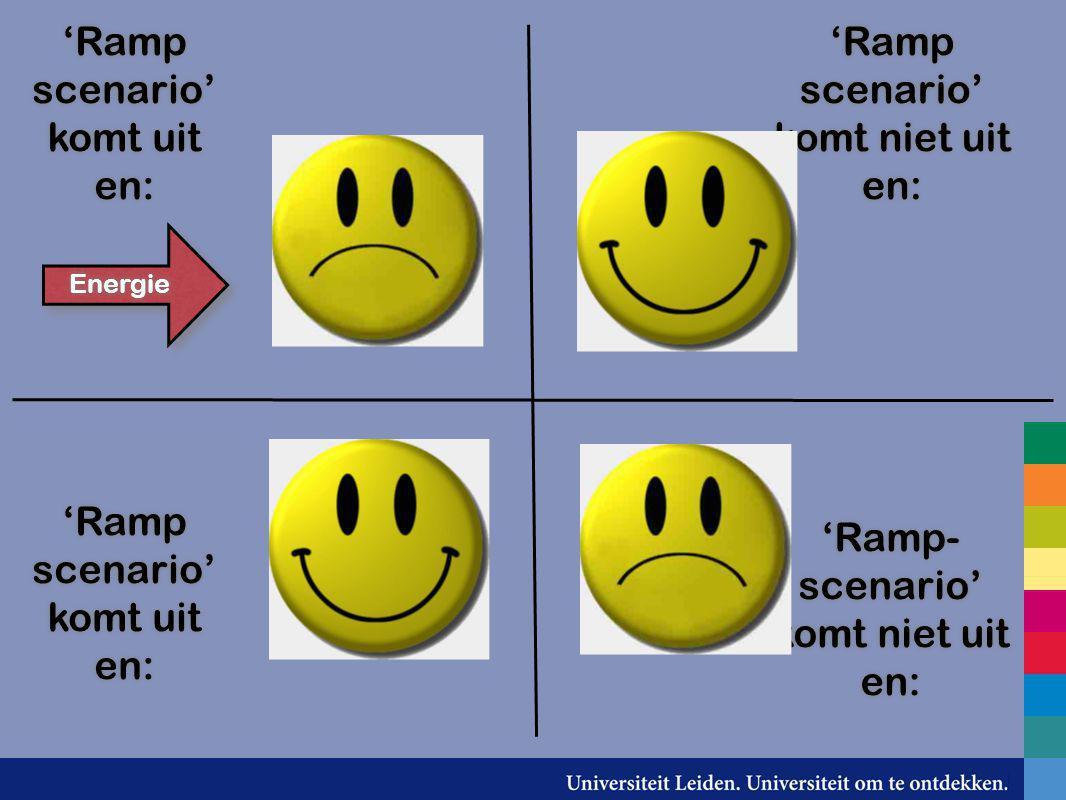 'Ramp scenario' komt uit en: 'Ramp scenario' komt uit en: 'Ramp scenario' komt niet uit en: 'Ramp scenario' komt niet uit en: 'Ramp- scenario' komt ni