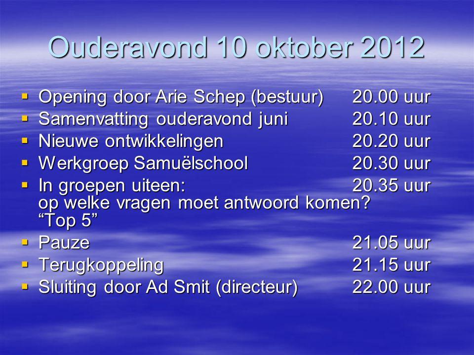 Ouderavond 10 oktober 2012  Opening door Arie Schep (bestuur)20.00 uur  Samenvatting ouderavond juni20.10 uur  Nieuwe ontwikkelingen20.20 uur  Wer