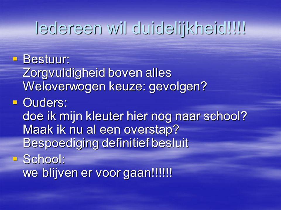 Iedereen wil duidelijkheid!!!!  Bestuur: Zorgvuldigheid boven alles Weloverwogen keuze: gevolgen?  Ouders: doe ik mijn kleuter hier nog naar school?