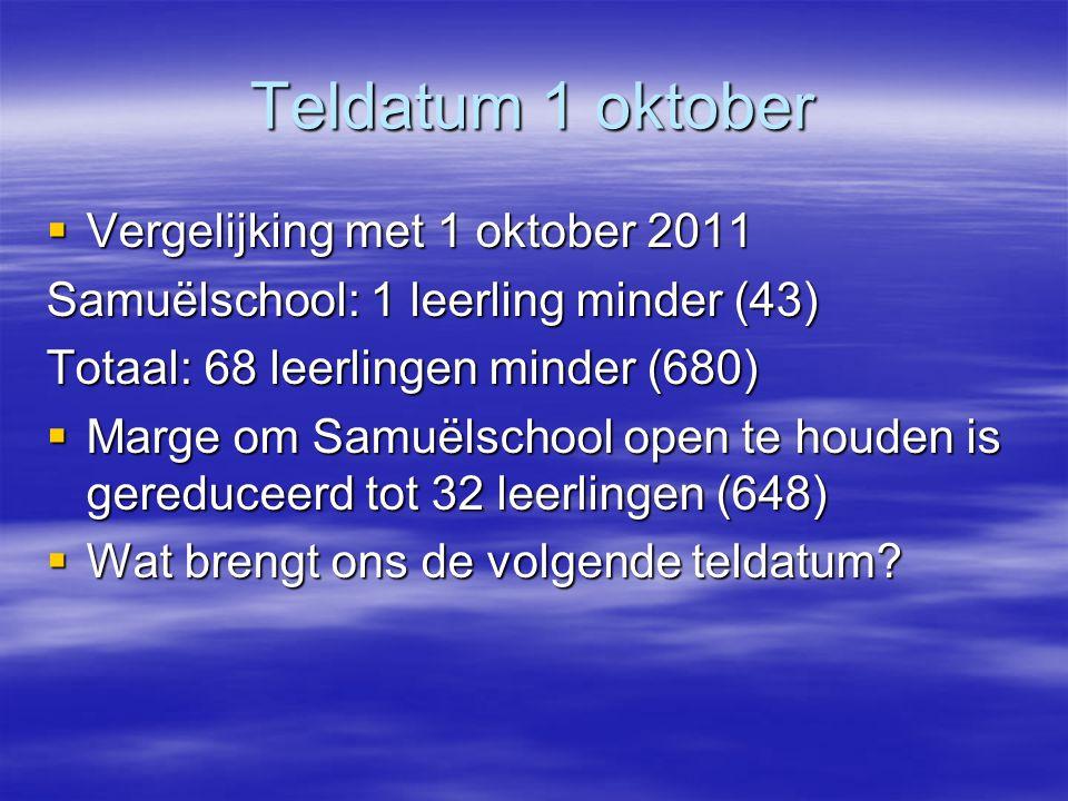 Teldatum 1 oktober  Vergelijking met 1 oktober 2011 Samuëlschool: 1 leerling minder (43) Totaal: 68 leerlingen minder (680)  Marge om Samuëlschool o