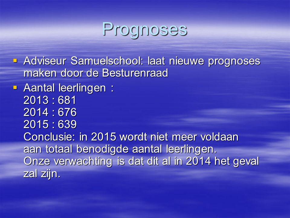 Prognoses  Adviseur Samuelschool: laat nieuwe prognoses maken door de Besturenraad  Aantal leerlingen : 2013 : 681 2014 : 676 2015 : 639 Conclusie: