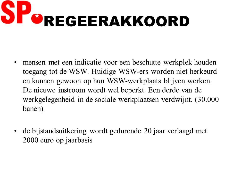 REGEERAKKOORD mensen met een indicatie voor een beschutte werkplek houden toegang tot de WSW.