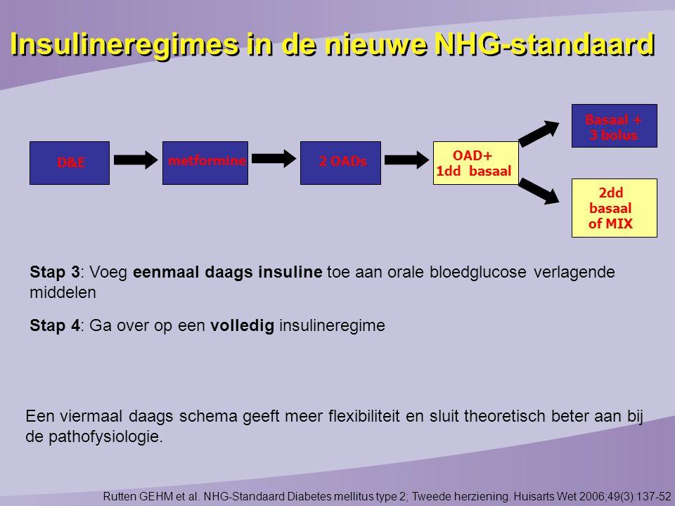 D&E metformine OAD+ 1dd basaal 2dd basaal of MIX Basaal + 3 bolus 2 OADs Stap 3: Voeg eenmaal daags insuline toe aan orale bloedglucose verlagende middelen Stap 4: Ga over op een volledig insulineregime Een viermaal daags schema geeft meer flexibiliteit en sluit theoretisch beter aan bij de pathofysiologie.