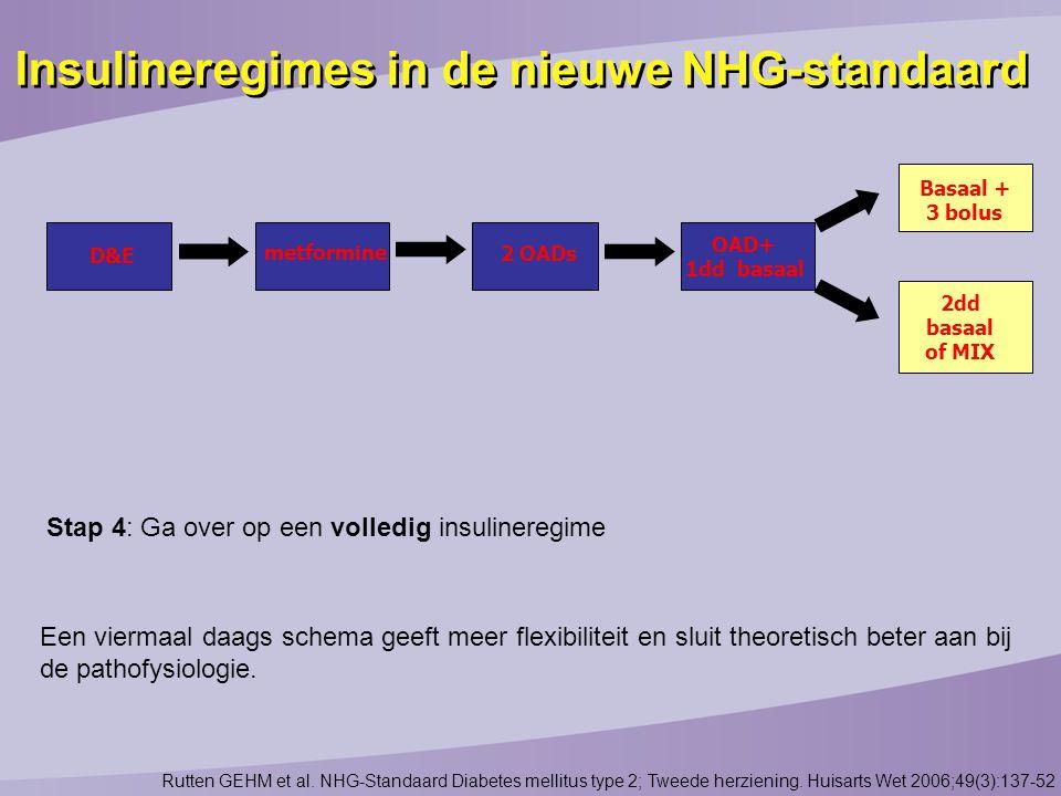 D&E metformine OAD+ 1dd basaal 2dd basaal of MIX Basaal + 3 bolus 2 OADs Stap 4: Ga over op een volledig insulineregime Een viermaal daags schema geeft meer flexibiliteit en sluit theoretisch beter aan bij de pathofysiologie.