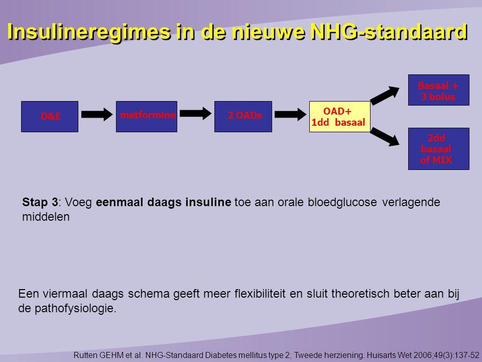 D&E metformine OAD+ 1dd basaal 2dd basaal of MIX Basaal + 3 bolus 2 OADs Stap 3: Voeg eenmaal daags insuline toe aan orale bloedglucose verlagende middelen Een viermaal daags schema geeft meer flexibiliteit en sluit theoretisch beter aan bij de pathofysiologie.