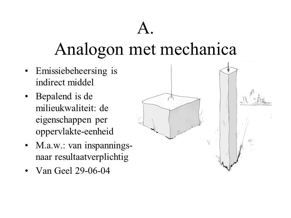 A. Analogon met mechanica Emissiebeheersing is indirect middel Bepalend is de milieukwaliteit: de eigenschappen per oppervlakte-eenheid M.a.w.: van in