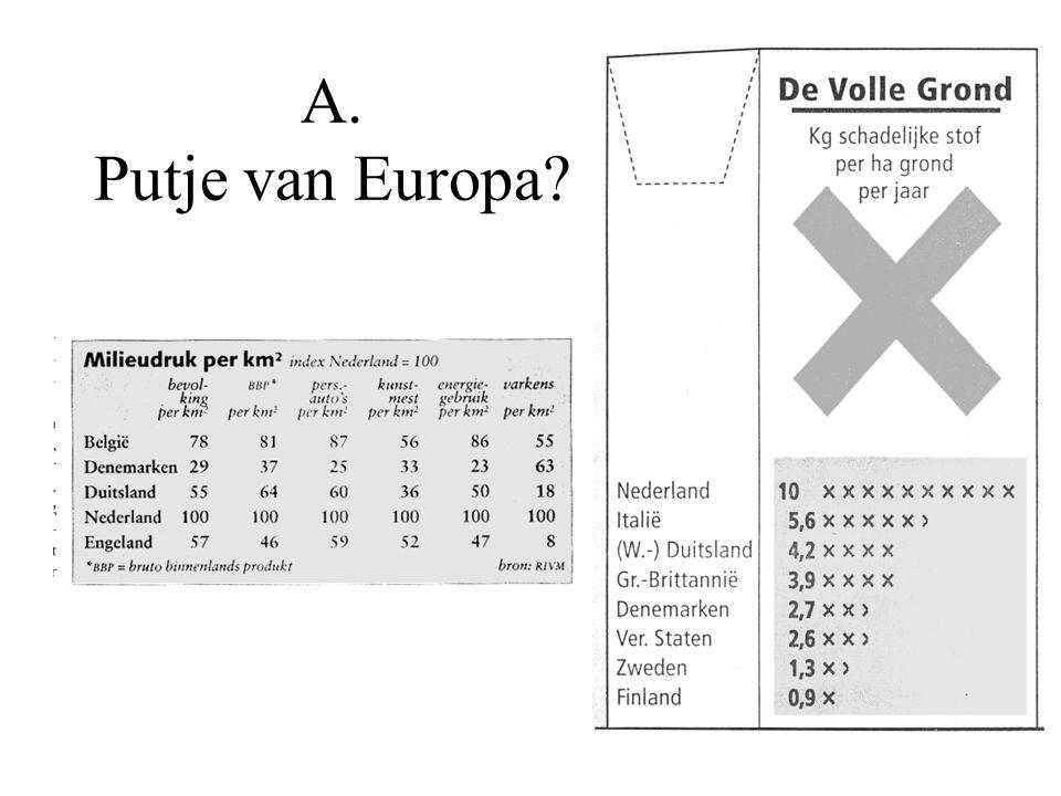 A. Putje van Europa?