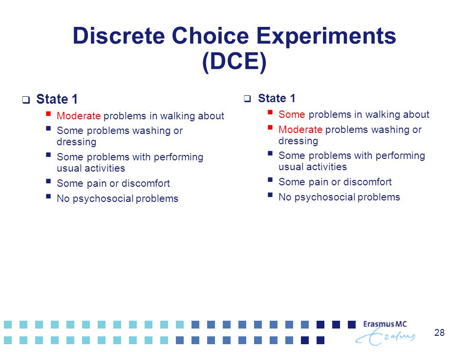 Discrete Choice Experiments (DCE)  State 1  Moderate problems in walking about  Some problems washing or dressing  Some problems with performing u