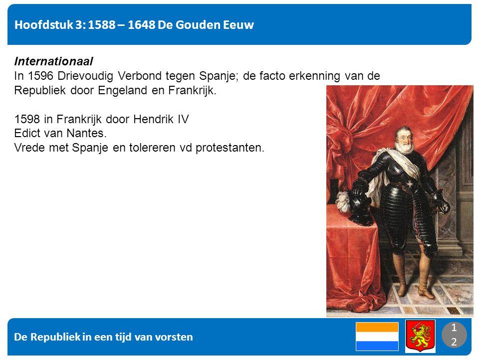 De Republiek in een tijd van vorsten 12 Hoofdstuk 3: 1588 – 1648 De Gouden Eeuw 12 Internationaal In 1596 Drievoudig Verbond tegen Spanje; de facto erkenning van de Republiek door Engeland en Frankrijk.