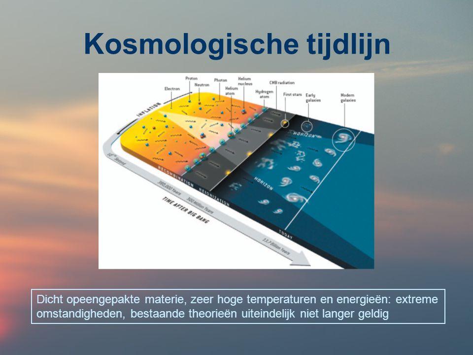Kosmologische tijdlijn Dicht opeengepakte materie, zeer hoge temperaturen en energieën: extreme omstandigheden, bestaande theorieën uiteindelijk niet