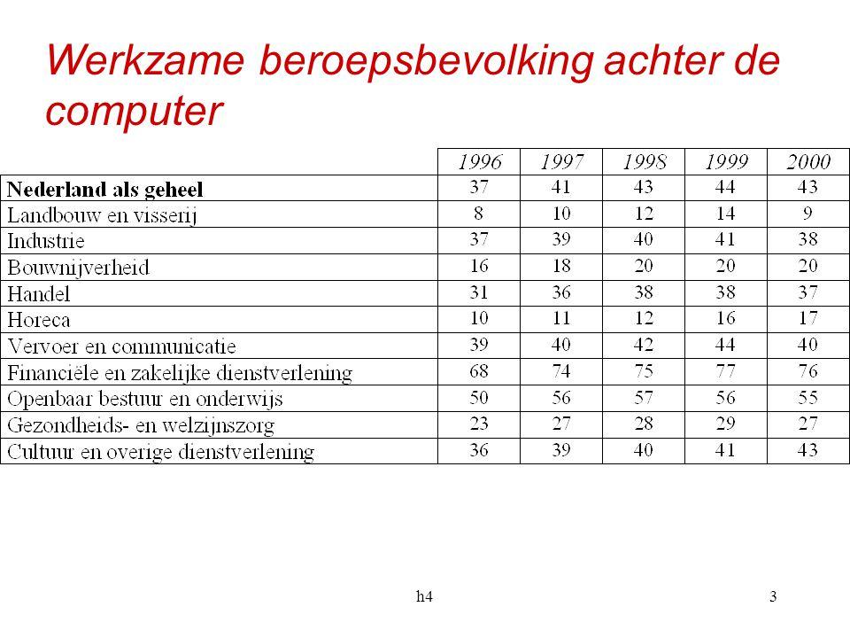 h44 Veranderende context van werk en ICT flexibiliteit, multi inzetbaar resultaatafhankelijkheid beoordeling op resultaten, niet door direct toezicht of aanwezigheid teamwerk upgradingmeer vraag naar hoogopgeleiden downgradingmeer vraag naar laagopgeleiden dualiseringminder vraag naar middenkader