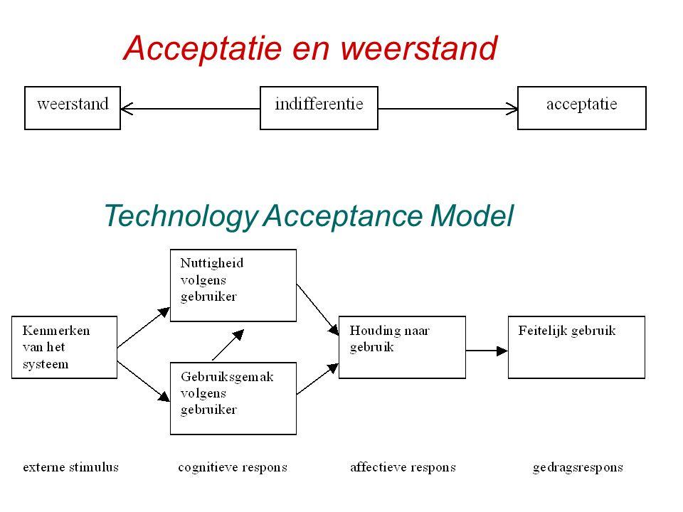 h49 Acceptatie van innovaties volgens Rogers afhankelijk van 1relatief voordeel in perceptie van gebruiker 2begrijpelijkheid en toepasbaarheid 3uitprobeerbaarheid voor gebruiker 4passendheid bij huidig gedrag van gebruiker 5waarneembaarheid voor anderen 6passend bij waarden en normen gebruiker Hoe kan dit op ICT worden toegepast?