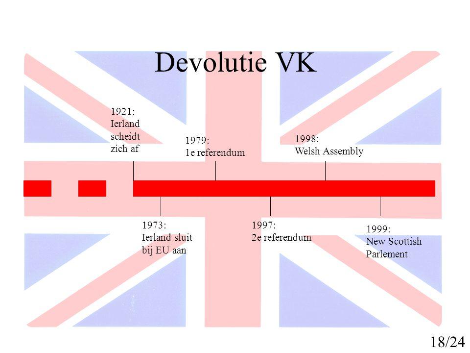 Omschrijving van bevolkingsgroepen Engelsen: Schotten: Welshmen: Ieren: Noord Ieren: 19/24