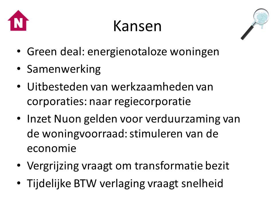 Kansen Green deal: energienotaloze woningen Samenwerking Uitbesteden van werkzaamheden van corporaties: naar regiecorporatie Inzet Nuon gelden voor verduurzaming van de woningvoorraad: stimuleren van de economie Vergrijzing vraagt om transformatie bezit Tijdelijke BTW verlaging vraagt snelheid