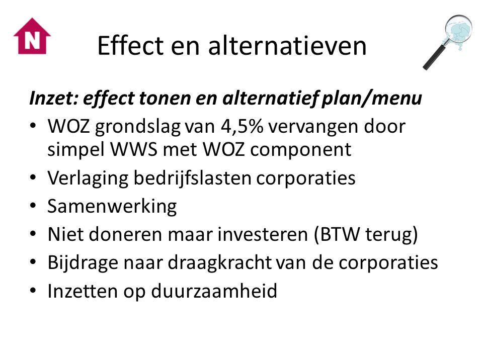 Effect en alternatieven Inzet: effect tonen en alternatief plan/menu WOZ grondslag van 4,5% vervangen door simpel WWS met WOZ component Verlaging bedrijfslasten corporaties Samenwerking Niet doneren maar investeren (BTW terug) Bijdrage naar draagkracht van de corporaties Inzetten op duurzaamheid