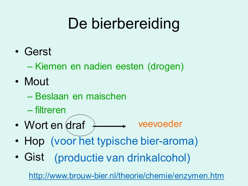 De bierbereiding Gerst –Kiemen en nadien eesten (drogen) Mout –Beslaan en maischen –filtreren Wort en draf Hop (voor het typische bier-aroma) Gist vee