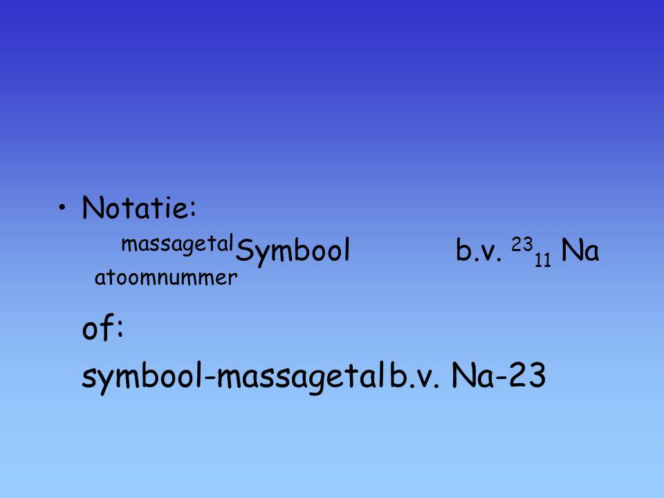 Notatie: massagetal Symboolb.v. 23 11 Na atoomnummer of: symbool-massagetalb.v. Na-23