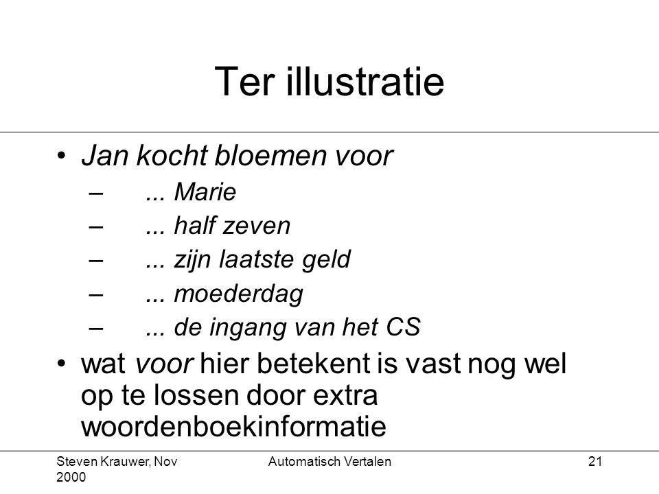 Steven Krauwer, Nov 2000 Automatisch Vertalen21 Ter illustratie Jan kocht bloemen voor –...