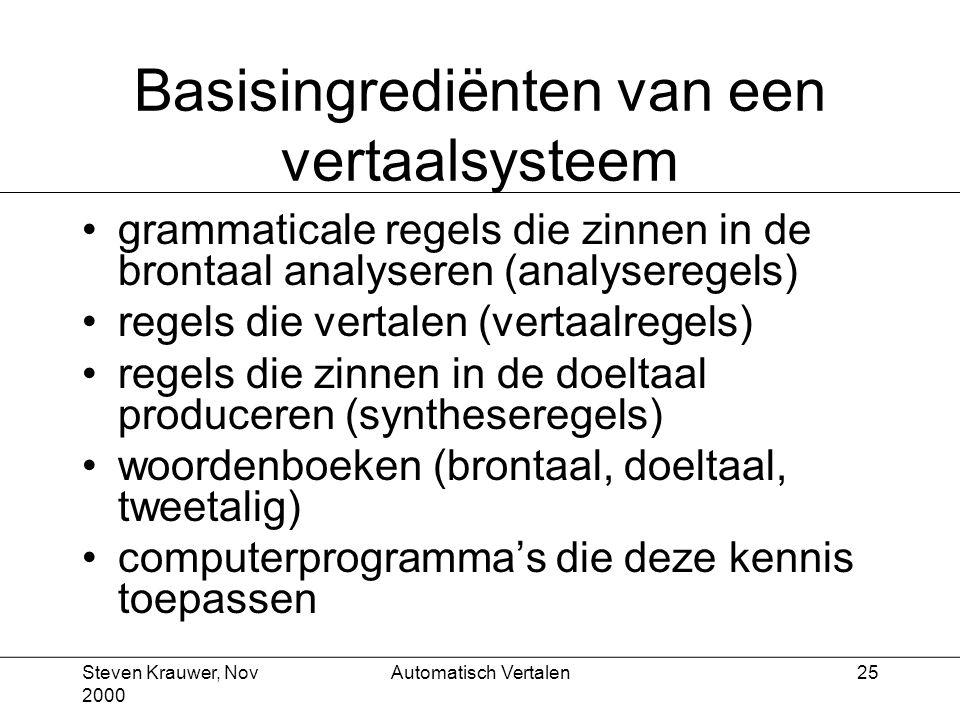 Steven Krauwer, Nov 2000 Automatisch Vertalen25 Basisingrediënten van een vertaalsysteem grammaticale regels die zinnen in de brontaal analyseren (analyseregels) regels die vertalen (vertaalregels) regels die zinnen in de doeltaal produceren (syntheseregels) woordenboeken (brontaal, doeltaal, tweetalig) computerprogramma's die deze kennis toepassen