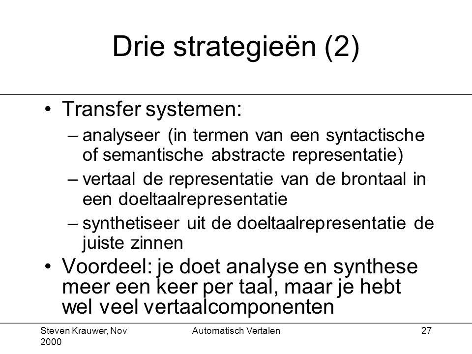 Steven Krauwer, Nov 2000 Automatisch Vertalen27 Drie strategieën (2) Transfer systemen: –analyseer (in termen van een syntactische of semantische abstracte representatie) –vertaal de representatie van de brontaal in een doeltaalrepresentatie –synthetiseer uit de doeltaalrepresentatie de juiste zinnen Voordeel: je doet analyse en synthese meer een keer per taal, maar je hebt wel veel vertaalcomponenten