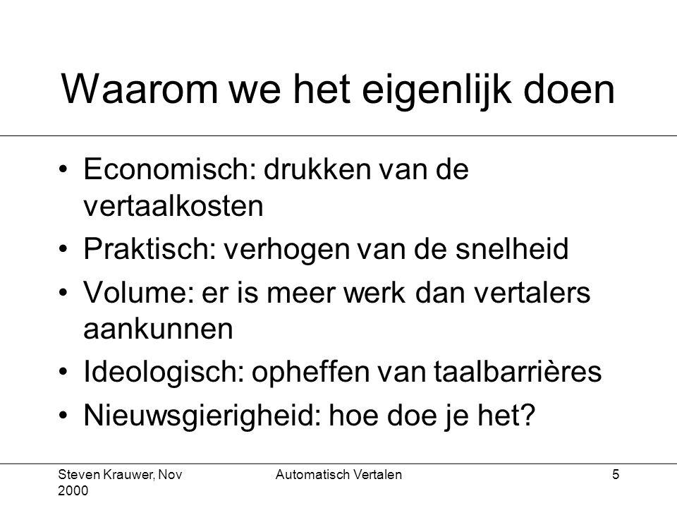 Steven Krauwer, Nov 2000 Automatisch Vertalen5 Waarom we het eigenlijk doen Economisch: drukken van de vertaalkosten Praktisch: verhogen van de snelheid Volume: er is meer werk dan vertalers aankunnen Ideologisch: opheffen van taalbarrières Nieuwsgierigheid: hoe doe je het?