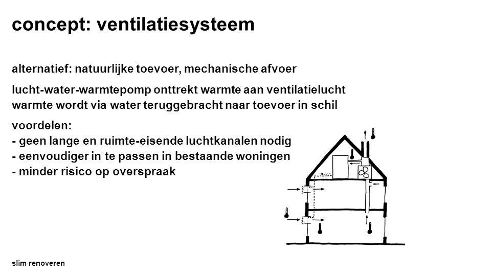 concept: ventilatiesysteem slim renoveren alternatief: natuurlijke toevoer, mechanische afvoer lucht-water-warmtepomp onttrekt warmte aan ventilatielucht warmte wordt via water teruggebracht naar toevoer in schil voordelen: - geen lange en ruimte-eisende luchtkanalen nodig - eenvoudiger in te passen in bestaande woningen - minder risico op overspraak